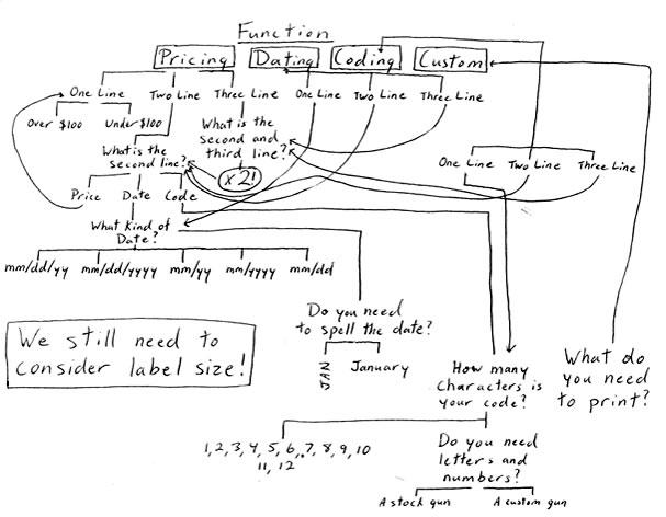 label-gun-options-diagram.jpg